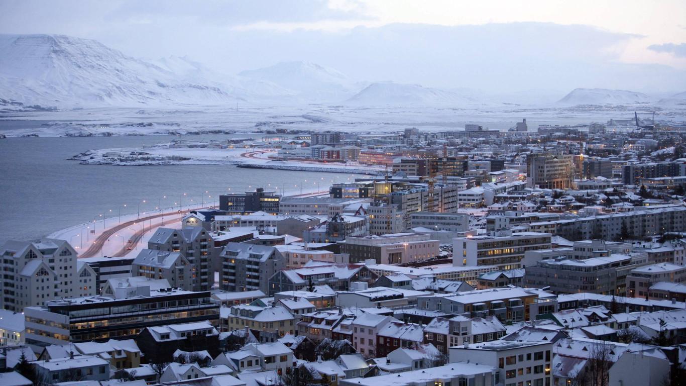Islands Rekordhauptstadt