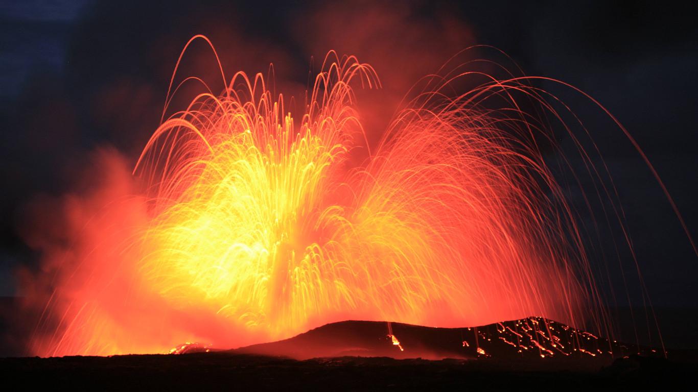 Welcher Vulkan ist am aktivsten?