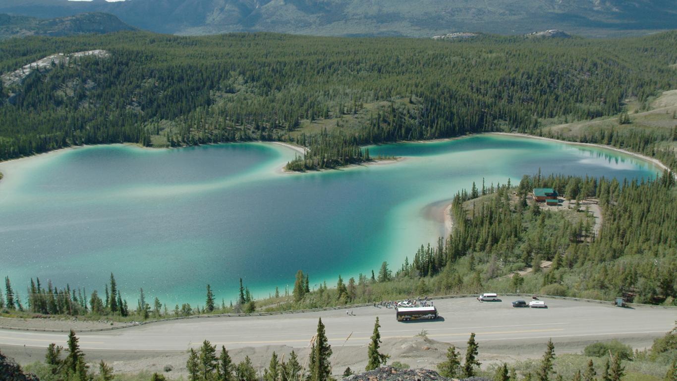 Milde Witterung jenseits des großen Teichs – Kanada: