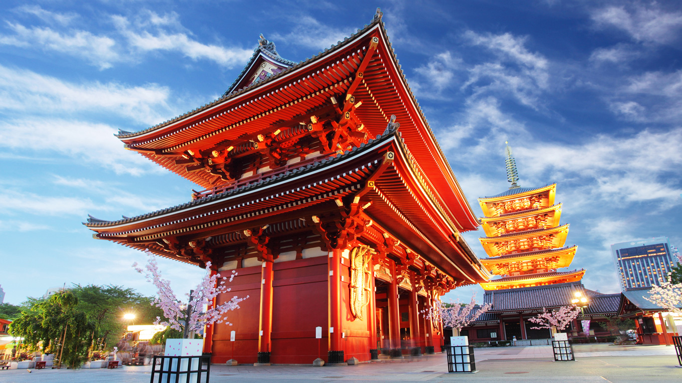 Der Tempel Sensō-ji
