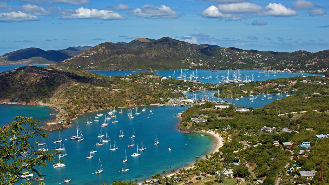 Karibik und Nordatlantik