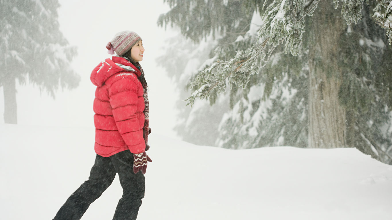 Die richtige Skijacke